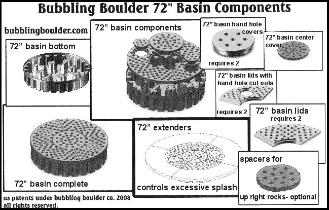 components of the bubbling boulder basin components